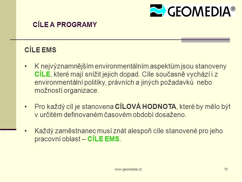 www.geomedia.cz13 CÍLE A PROGRAMY CÍLE EMS K nejvýznamnějším environmentálním aspektům jsou stanoveny CÍLE, které mají snížit jejich dopad. Cíle souča