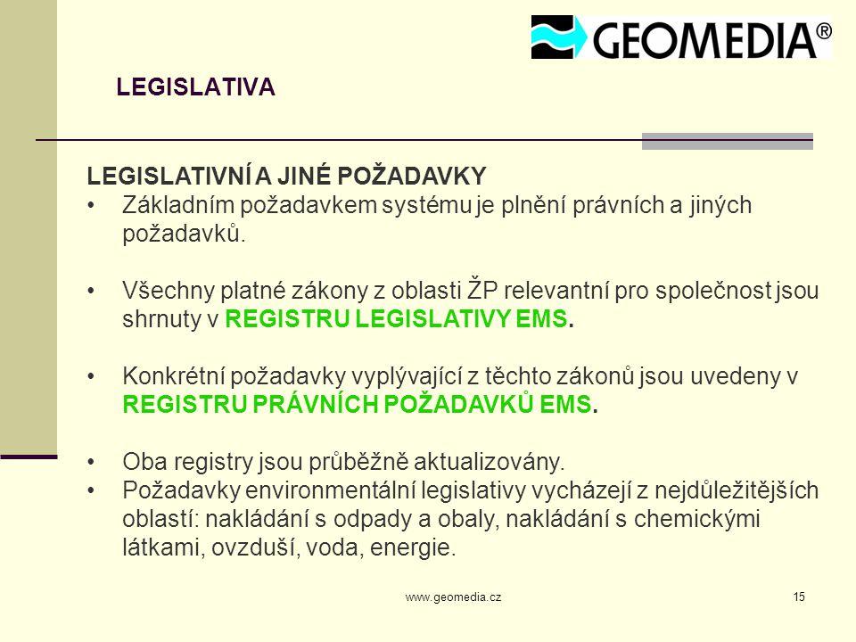 www.geomedia.cz15 LEGISLATIVA LEGISLATIVNÍ A JINÉ POŽADAVKY Základním požadavkem systému je plnění právních a jiných požadavků. Všechny platné zákony