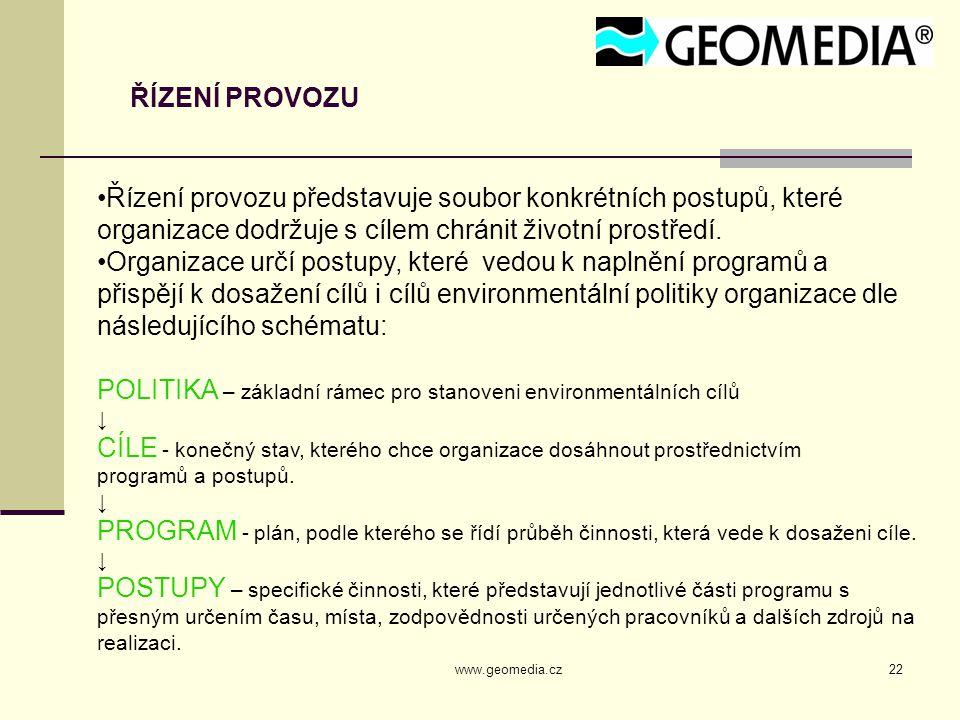 www.geomedia.cz22 ŘÍZENÍ PROVOZU Řízení provozu představuje soubor konkrétních postupů, které organizace dodržuje s cílem chránit životní prostředí. O
