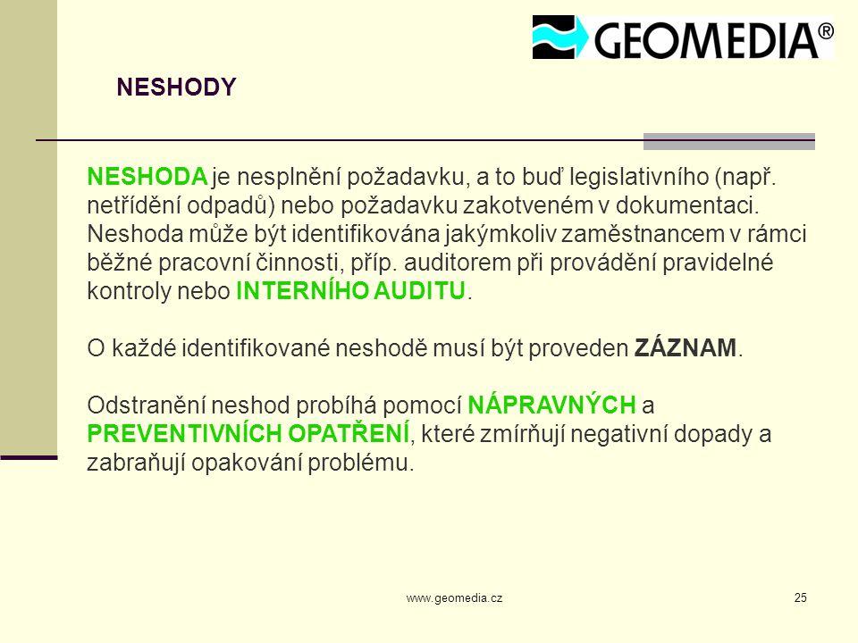 www.geomedia.cz25 NESHODY NESHODA je nesplnění požadavku, a to buď legislativního (např. netřídění odpadů) nebo požadavku zakotveném v dokumentaci. Ne