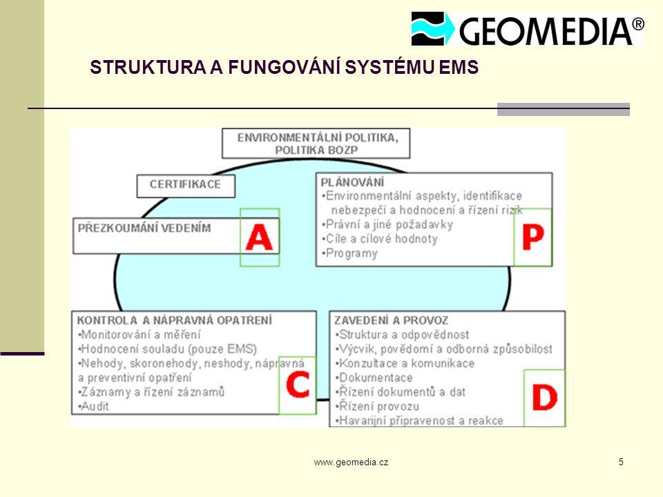 www.geomedia.cz5 STRUKTURA A FUNGOVÁNÍ SYSTÉMU EMS