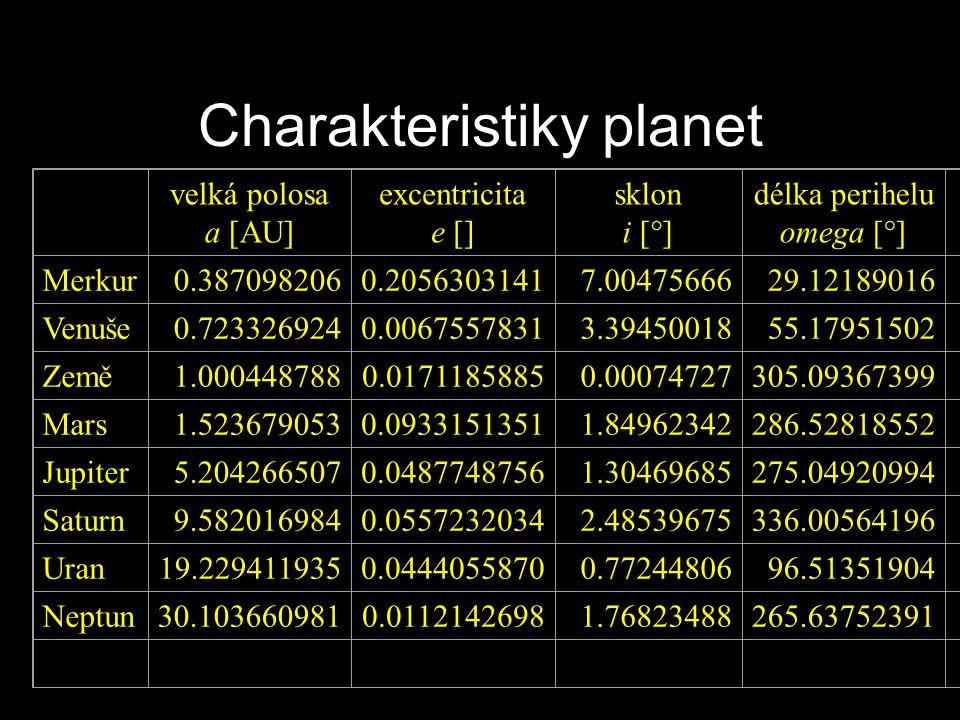 Charakteristiky planet velká polosa a [AU] excentricita e [] sklon i [°] délka perihelu omega [°] střední anomálie M [°] Merkur0.3870982060.2056303141
