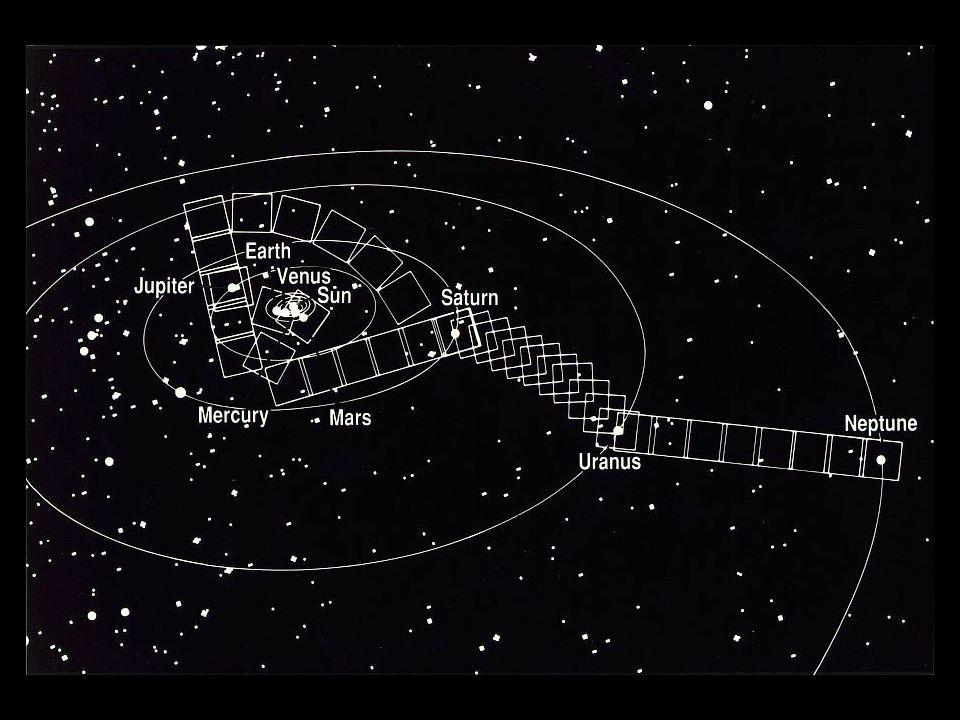 Charakteristiky planet velká polosa a [AU] excentricita e [] sklon i [°] délka perihelu omega [°] střední anomálie M [°] Merkur0.3870982060.20563031417.0047566629.1218901648.33291187174.79588549 Venuše0.7233269240.00675578313.3945001855.1795150276.6847787350.11480921 Země1.0004487880.01711858850.00074727305.09367399156.71526896358.61725543 Mars1.5236790530.09331513511.84962342286.5281855249.5712077619.35647551 Jupiter5.2042665070.04877487561.30469685275.04920994100.5084134618.81847886 Saturn9.5820169840.05572320342.48539675336.00564196113.65104007320.34773733 Uran19.2294119350.04440558700.7724480696.5135190474.01761797142.95571797 Neptun30.1036609810.01121426981.76823488265.63752391131.80372692267.76719342 15.02313924