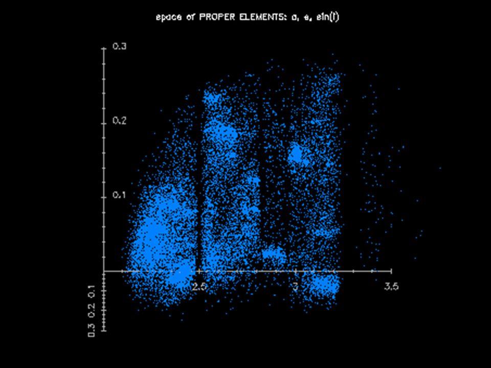 Základní informace 3.Kuiperův pás (komety, kentauři a planetky) (1000 AU) 4.Oortův oblak komet (vnější kulový oblak soustavy) (až 120000 AU, tj.