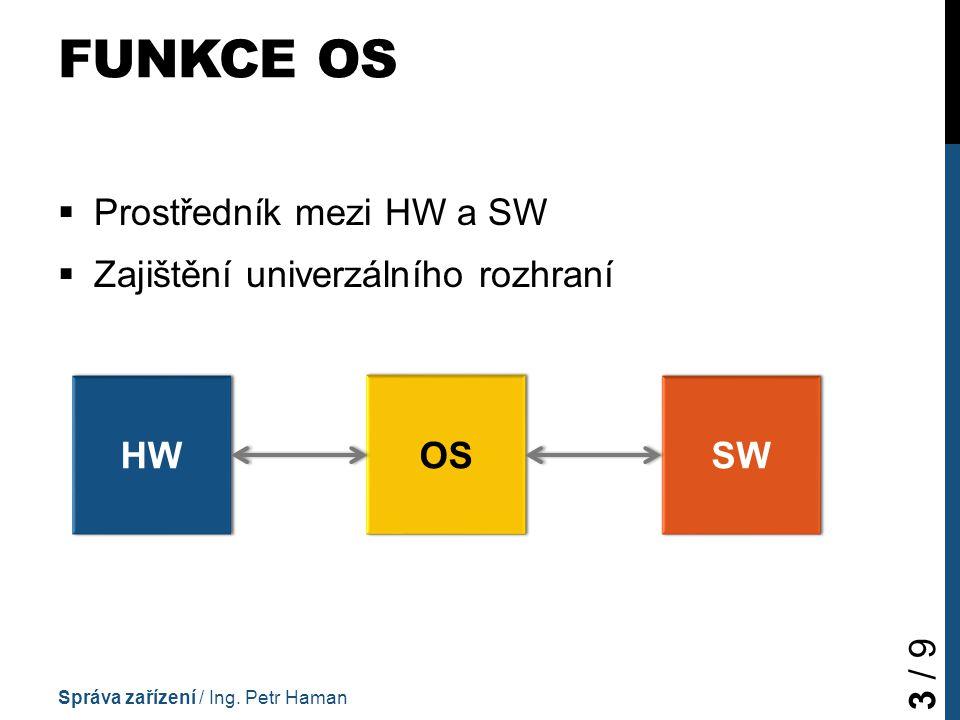 FUNKCE OS  Prostředník mezi HW a SW  Zajištění univerzálního rozhraní Správa zařízení / Ing. Petr Haman 3 / 9 HW OS SW