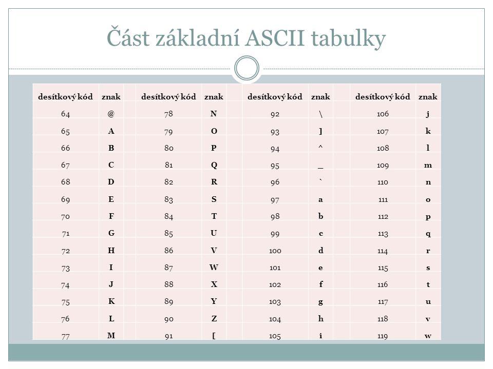 Část základní ASCII tabulky desítkový kódznakdesítkový kódznakdesítkový kódznak desítkový kódznak 64@78N92\106j 65A79O93]107k 66B80P94^108l 67C81Q95_1