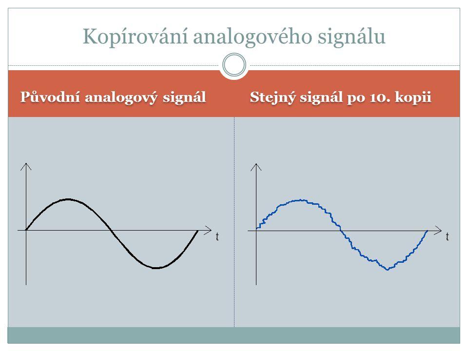 Původní analogový signál Stejný signál po 10. kopii Kopírování analogového signálu