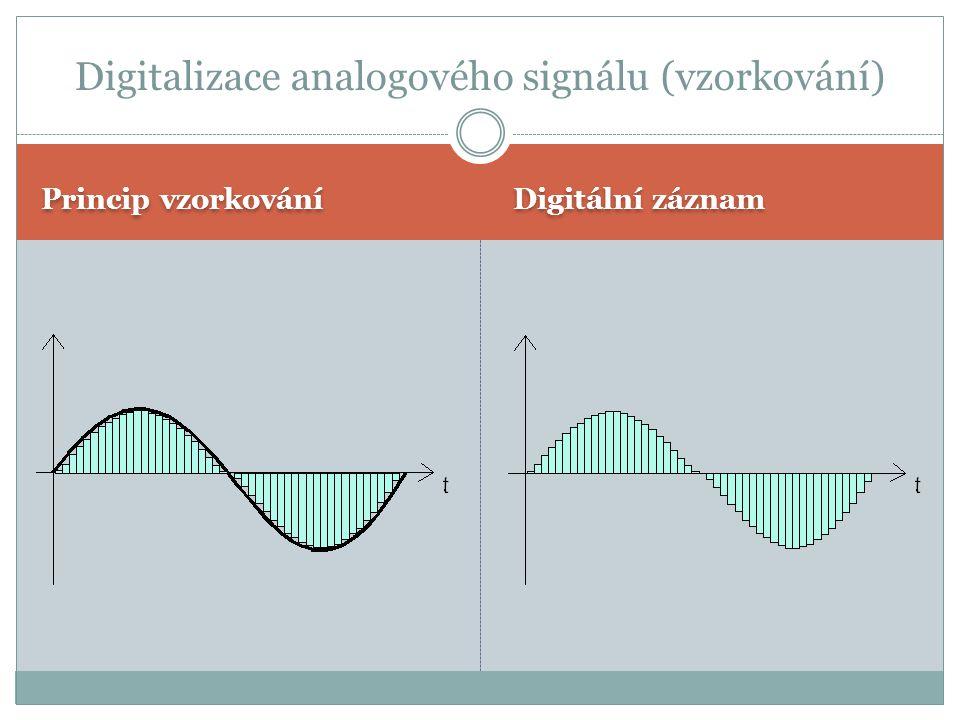 """Digitalizace záznamu převod záznamu do digitální podoby vzorkování probíhá prostřednictvím A/D (analog- digital) převodníku :  původní signál je """"rozsekán na jemné obdélníčky, každý z nich je změřen  číselná hodnota jeho velikosti je převedena do dvojkové soustavy vzorkování musí být dostatečně jemné při přenosu digitální informace nedochází ke ztrátám informace a ani ke zhoršení kvality"""