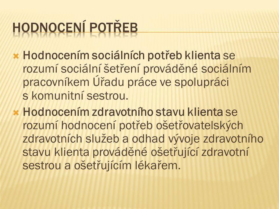 Hodnocením sociálních potřeb klienta se rozumí sociální šetření prováděné sociálním pracovníkem Úřadu práce ve spolupráci s komunitní sestrou.  Hod