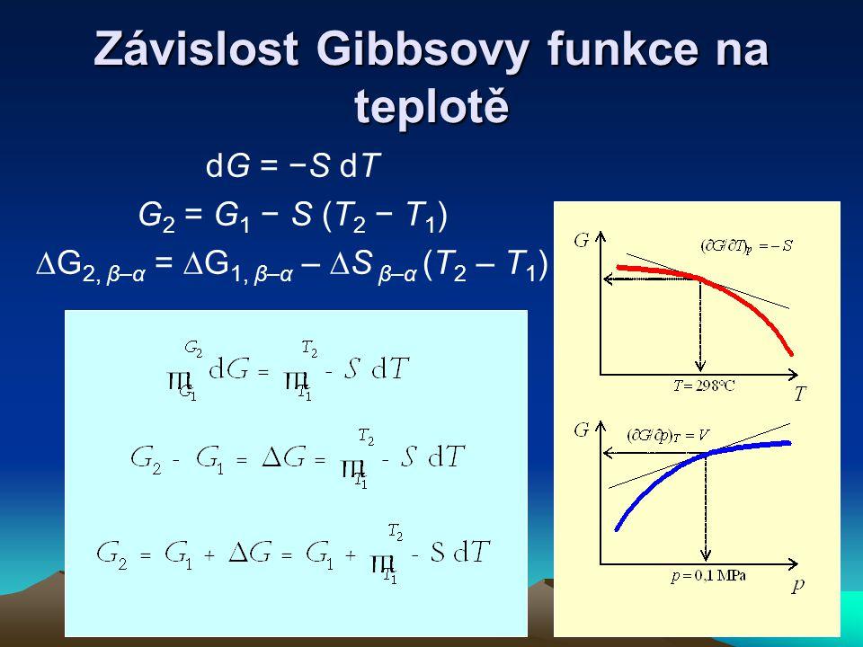Závislost Gibbsovy funkce na teplotě dG = −S dT G 2 = G 1 − S (T 2 − T 1 ) ∆G 2, β–α = ∆G 1, β–α – ∆S β–α (T 2 – T 1 )