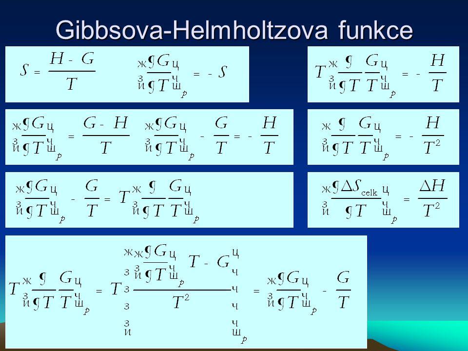 Závislost Gibbsovy funkce na tlaku dG = V dp (konst.