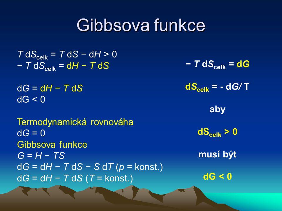 T dS celk = T dS − dH > 0 − T dS celk = dH − T dS dG = dH − T dS dG < 0 Termodynamická rovnováha dG = 0 Gibbsova funkce G = H − TS dG = dH − T dS − S dT (p = konst.) dG = dH − T dS (T = konst.) − T dS celk = dG dS celk = - dG/ T aby dS celk > 0 musí být dG < 0 Gibbsova funkce