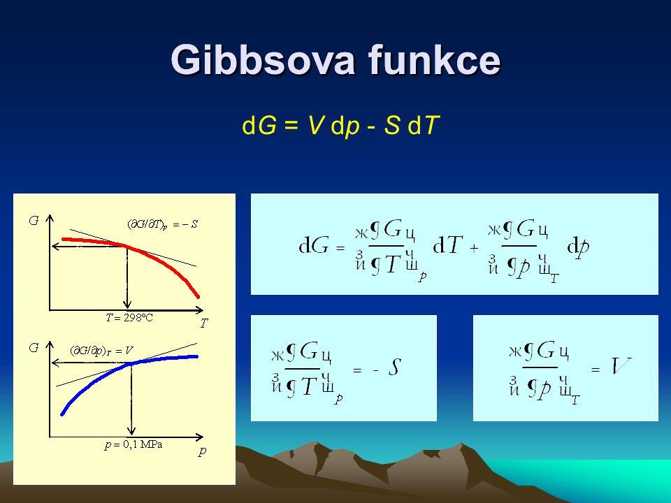 dG = V dp - S dT Gibbsova funkce