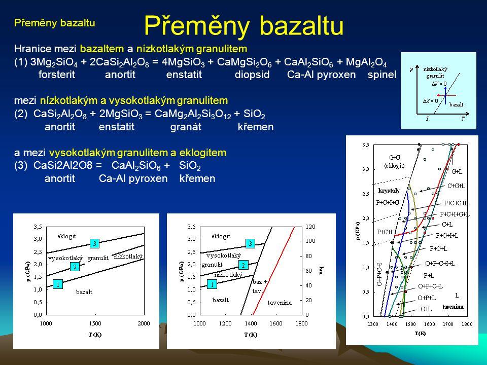 Přeměny bazaltu Hranice mezi bazaltem a nízkotlakým granulitem (1) 3Mg 2 SiO 4 + 2CaSi 2 Al 2 O 8 = 4MgSiO 3 + CaMgSi 2 O 6 + CaAl 2 SiO 6 + MgAl 2 O 4 forsterit anortit enstatit diopsid Ca-Al pyroxen spinel mezi nízkotlakým a vysokotlakým granulitem (2) CaSi 2 Al 2 O 8 + 2MgSiO 3 = CaMg 2 Al 2 Si 3 O 12 + SiO 2 anortit enstatit granát křemen a mezi vysokotlakým granulitem a eklogitem (3) CaSi2Al2O8 = CaAl 2 SiO 6 + SiO 2 anortit Ca-Al pyroxen křemen Přeměny bazaltu