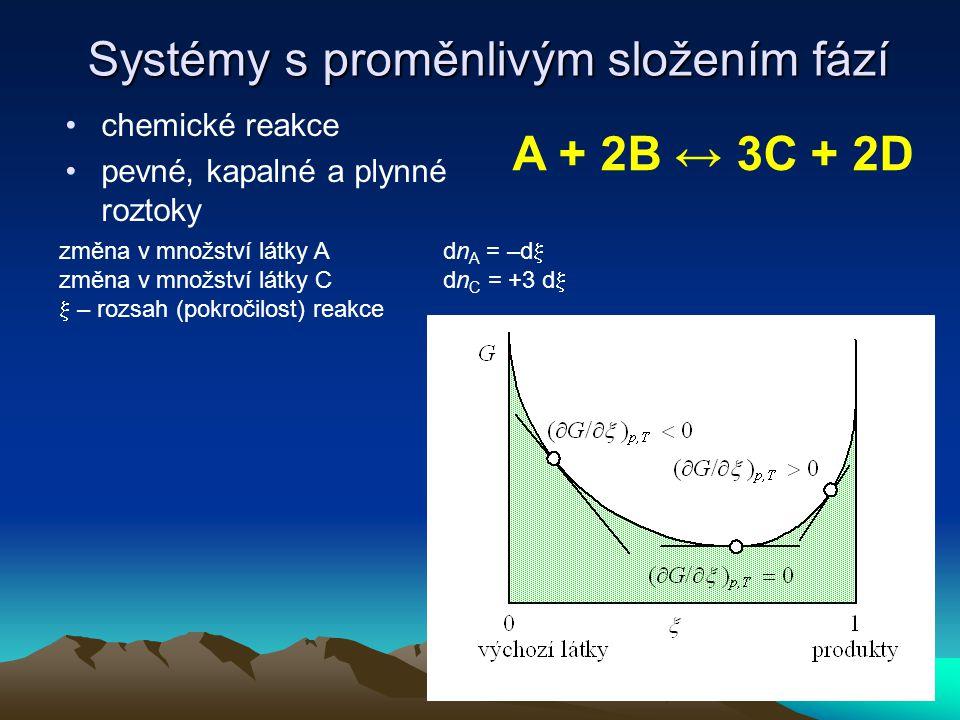 Systémy s proměnlivým složením fází chemické reakce pevné, kapalné a plynné roztoky A + 2B ↔ 3C + 2D změna v množství látky A dn A = –d  změna v množství látky C dn C = +3 d   – rozsah (pokročilost) reakce