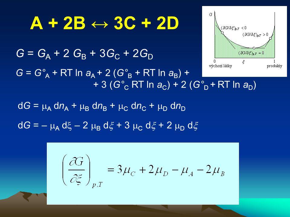 G = G A + 2 G B + 3G C + 2G D G = G° A + RT ln a A + 2 (G° B + RT ln a B ) + + 3 (G° C RT ln a C ) + 2 (G° D + RT ln a D ) dG =  A dn A +  B dn B +  C dn C +  D dn D dG = –  A d  – 2  B d  + 3  C d  + 2  D d  A + 2B ↔ 3C + 2D