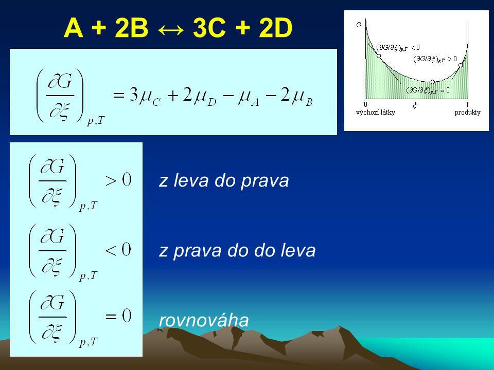 z leva do prava z prava do do leva rovnováha A + 2B ↔ 3C + 2D