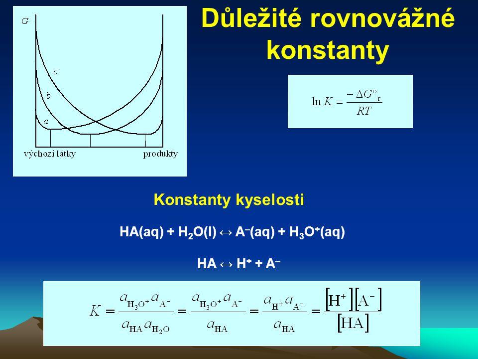 HA(aq) + H 2 O(l) ↔ A – (aq) + H 3 O + (aq) HA ↔ H + + A – Konstanty kyselosti Důležité rovnovážné konstanty