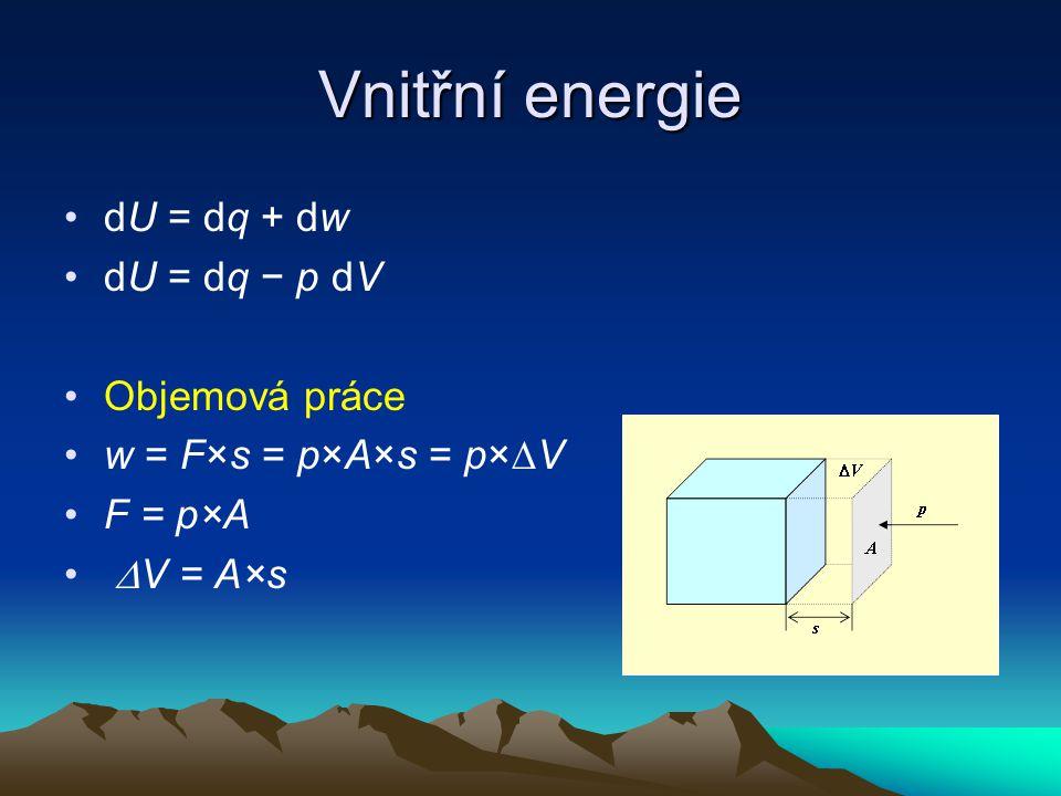 Fázové hranice   (T 1, p 1 ) =   (T 1, p 1 )
