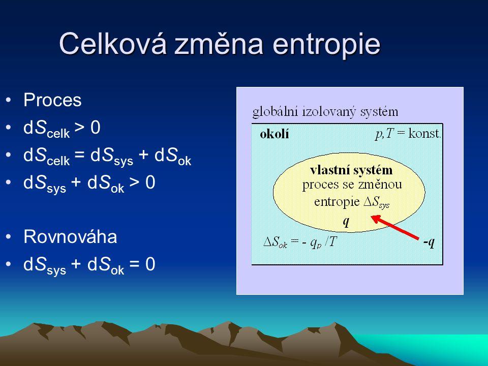 Gibbsova funkce dq p,sys = dH sys dq p,ok = − dq p,sys = − dH sys dS celk = dS sys + dS ok Gibbsova funkce