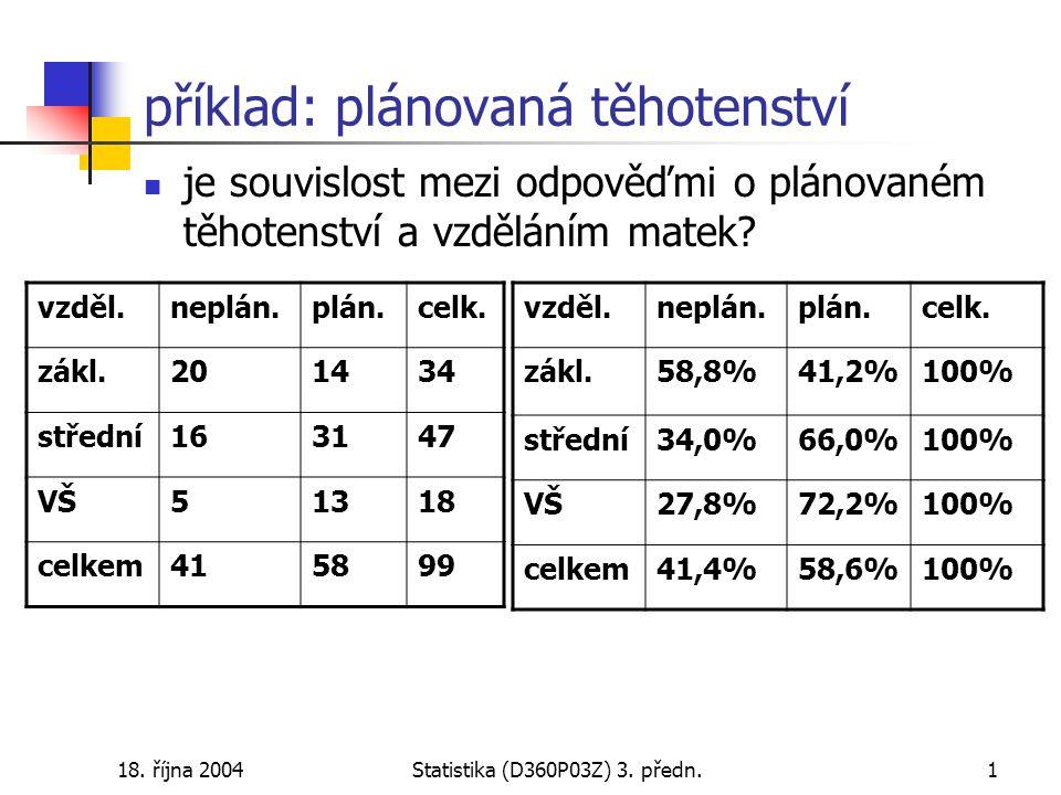 18.října 2004Statistika (D360P03Z) 3. předn.2 příklad: očekávané četnosti vzděl.neplán.plán.celk.