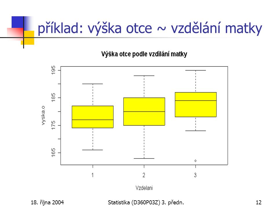 18. října 2004Statistika (D360P03Z) 3. předn.12 příklad: výška otce ~ vzdělání matky