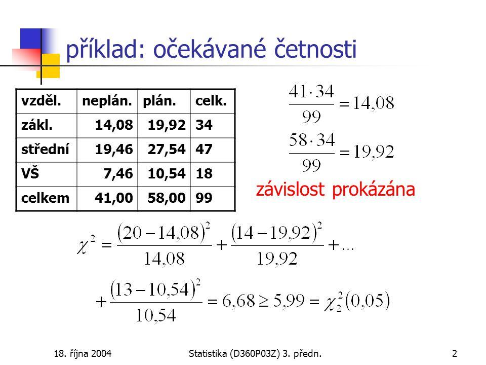 18. října 2004Statistika (D360P03Z) 3. předn.2 příklad: očekávané četnosti vzděl.neplán.plán.celk.
