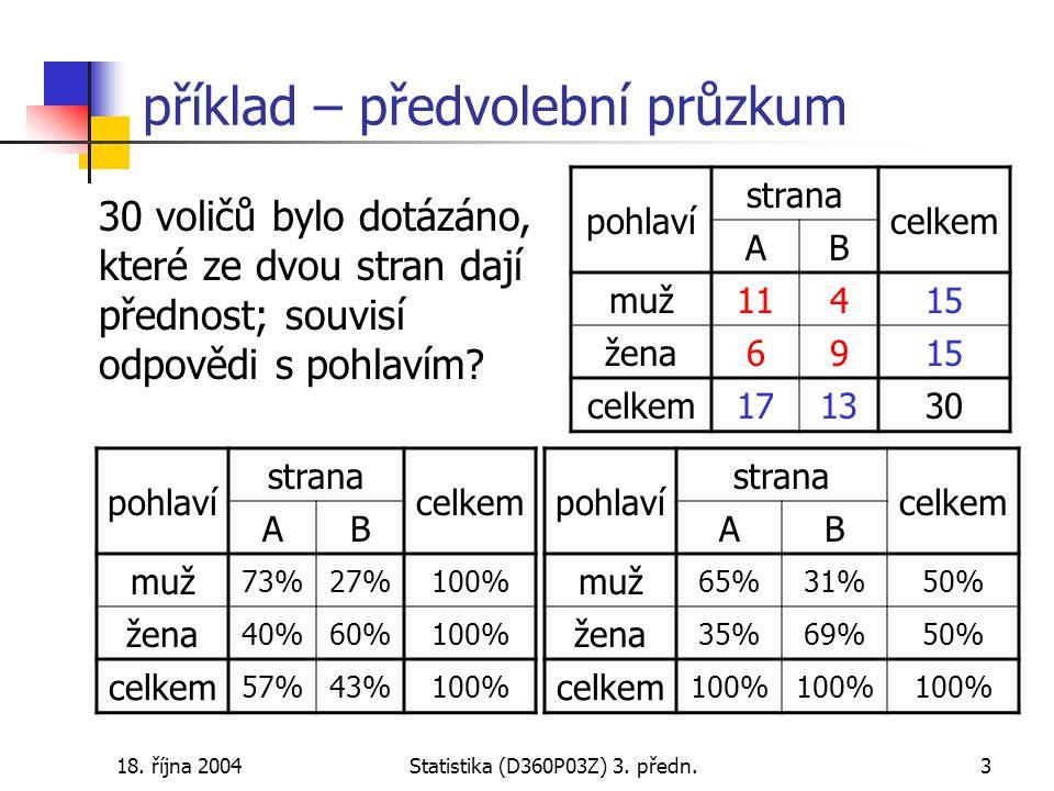 18. října 2004Statistika (D360P03Z) 3. předn.24 příklad: alkohol – úmrtnost na cirhózu