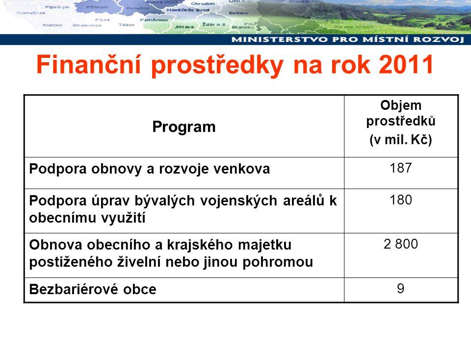 Finanční prostředky na rok 2011 Program Objem prostředků (v mil. Kč) Podpora obnovy a rozvoje venkova 187 Podpora úprav bývalých vojenských areálů k o
