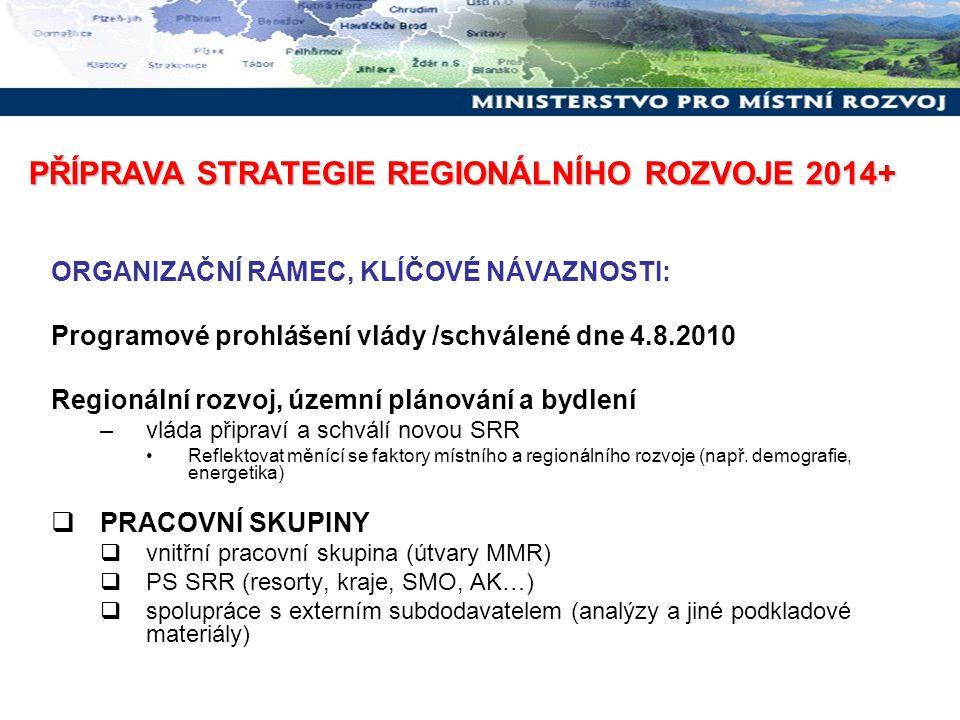 ORGANIZAČNÍ RÁMEC, KLÍČOVÉ NÁVAZNOSTI: Programové prohlášení vlády /schválené dne 4.8.2010 Regionální rozvoj, územní plánování a bydlení –vláda připra