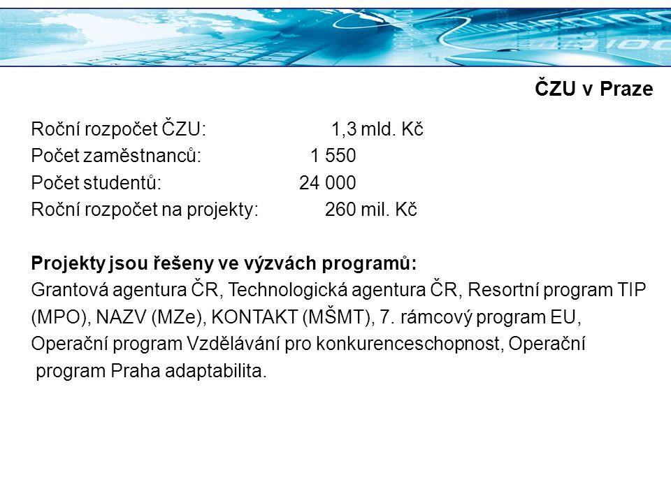 ČZU v Praze Roční rozpočet ČZU: 1,3 mld. Kč Počet zaměstnanců: 1 550 Počet studentů:24 000 Roční rozpočet na projekty: 260 mil. Kč Projekty jsou řešen