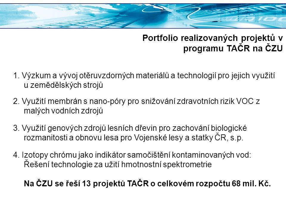 Portfolio realizovaných projektů v programu TAČR na ČZU 1. Výzkum a vývoj otěruvzdorných materiálů a technologií pro jejich využití u zemědělských str