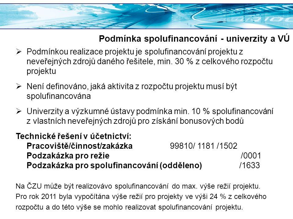 Podmínka spolufinancování - univerzity a VÚ  Podmínkou realizace projektu je spolufinancování projektu z neveřejných zdrojů daného řešitele, min. 30