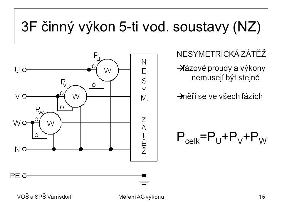 VOŠ a SPŠ VarnsdorfMěření AC výkonu15 3F činný výkon 5-ti vod.