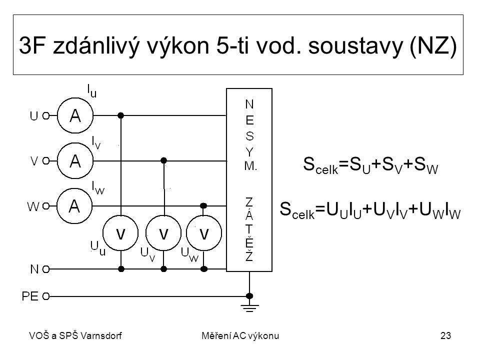 VOŠ a SPŠ VarnsdorfMěření AC výkonu23 3F zdánlivý výkon 5-ti vod.