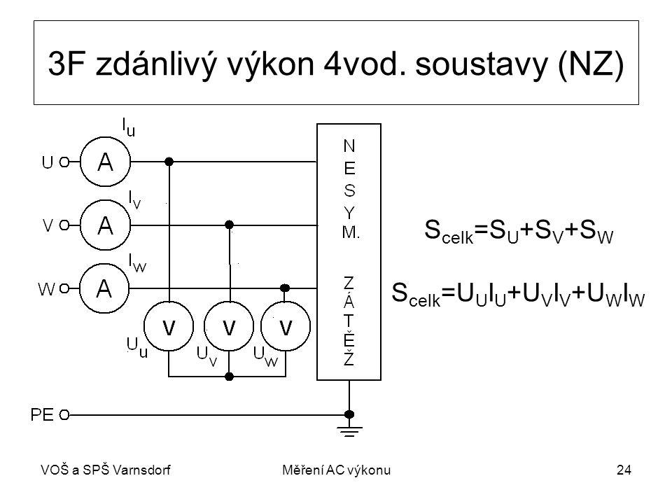VOŠ a SPŠ VarnsdorfMěření AC výkonu24 3F zdánlivý výkon 4vod.