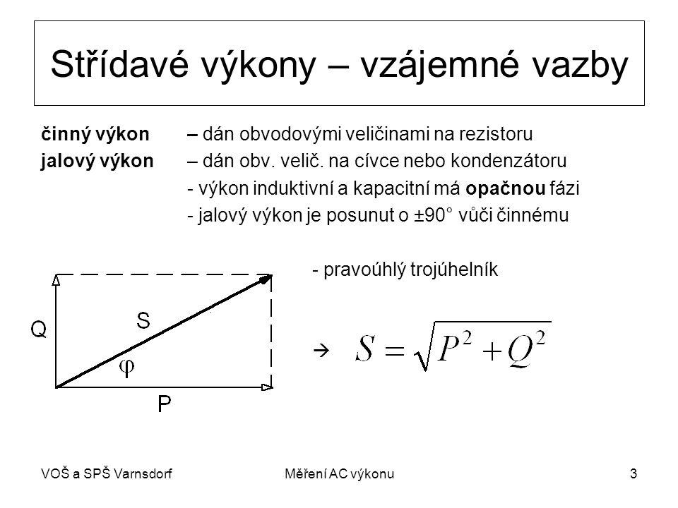 VOŠ a SPŠ VarnsdorfMěření AC výkonu3 Střídavé výkony – vzájemné vazby činný výkon – dán obvodovými veličinami na rezistoru jalový výkon – dán obv.