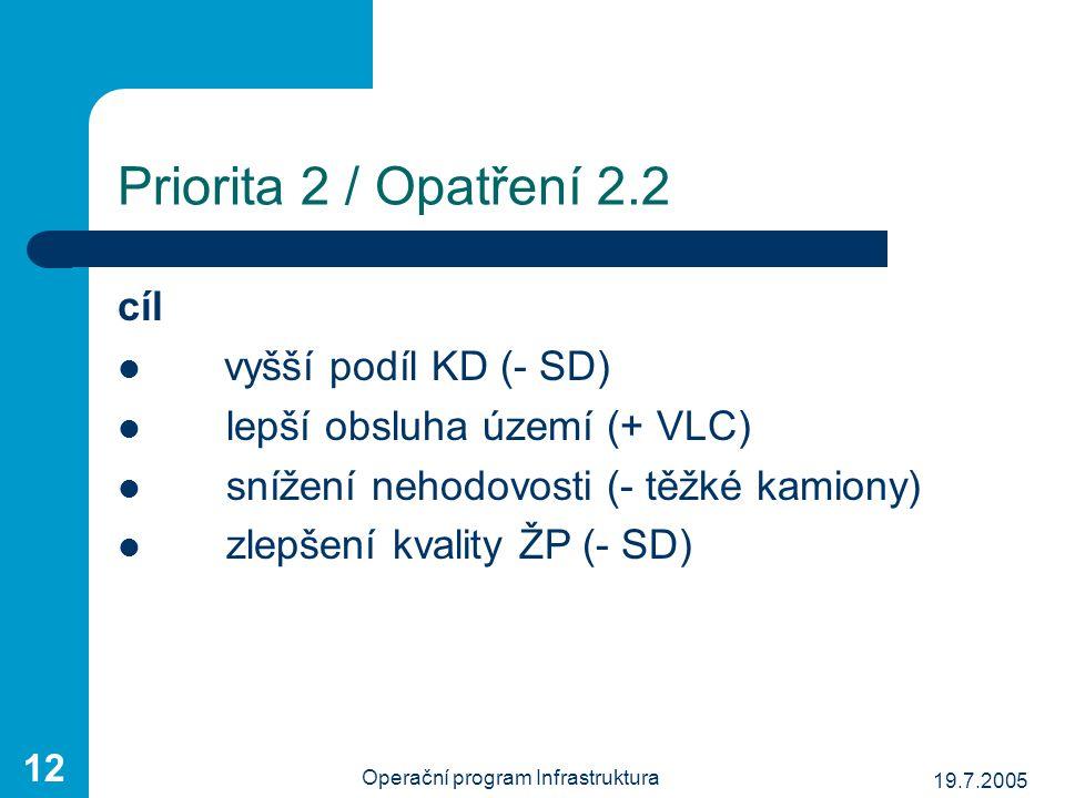 19.7.2005 Operační program Infrastruktura 12 Priorita 2 / Opatření 2.2 cíl vyšší podíl KD (- SD) lepší obsluha území (+ VLC) snížení nehodovosti (- tě