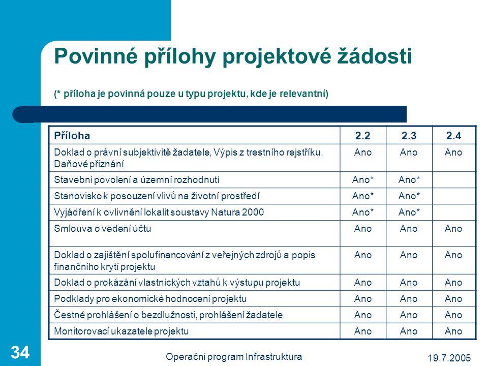 19.7.2005 Operační program Infrastruktura 34 Povinné přílohy projektové žádosti (* příloha je povinná pouze u typu projektu, kde je relevantní) Příloh