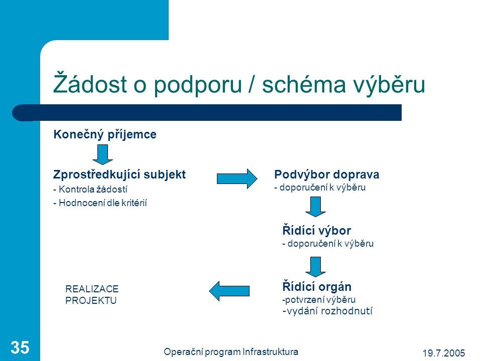 19.7.2005 Operační program Infrastruktura 35 Konečný příjemce Zprostředkující subjekt - Kontrola žádostí - Hodnocení dle kritérií Podvýbor doprava - d