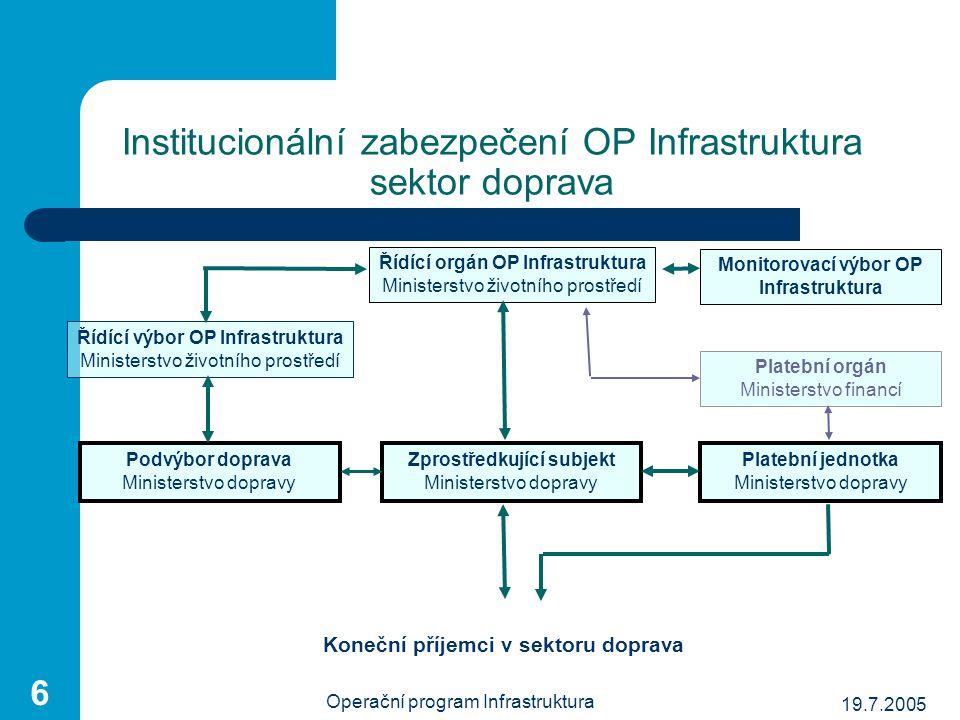 19.7.2005 Operační program Infrastruktura 7 Role MD v rámci OP Infrastruktura Podvýbor doprava - Schvalování Výzev k předkládání žádostí a Pokynů pro žadatele - doporučení k výběru projektů Zprostředkující subjekt Odbor fondů EU MD - příjem a administrace projektových žádostí - uzavírání smluv k konečnými příjemci - kontroly projektů - administrace žádostí o platby Platební jednotka Odbor financí a ekonomiky MD - platby na účet konečných příjemců Interní audit Kontrola vzorku operací Odbor finanční kontroly a auditu - interní audit finančních, řídících a kontrolních systémů - 5% kontrola vzorku operací na místě dle čl.