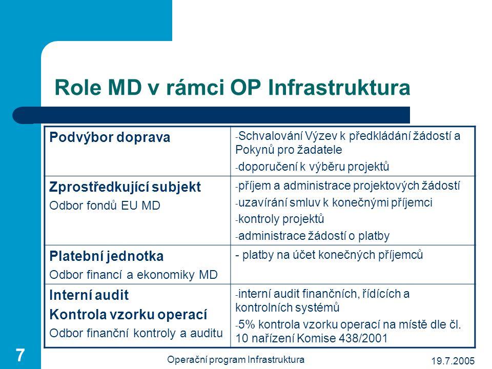 19.7.2005 Operační program Infrastruktura 7 Role MD v rámci OP Infrastruktura Podvýbor doprava - Schvalování Výzev k předkládání žádostí a Pokynů pro