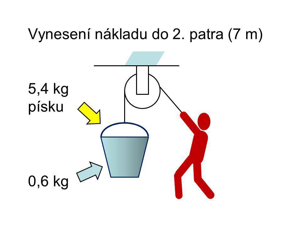 Vynesení nákladu do 2. patra (7 m) 5,4 kg písku 0,6 kg