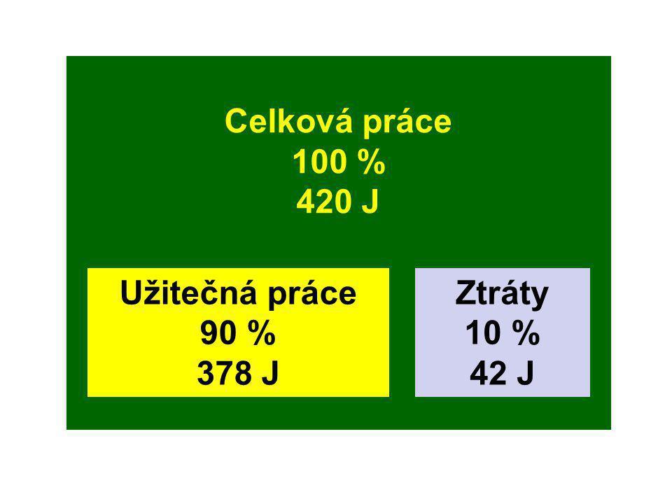 Celková práce 100 % 420 J Užitečná práce 90 % 378 J Ztráty 10 % 42 J