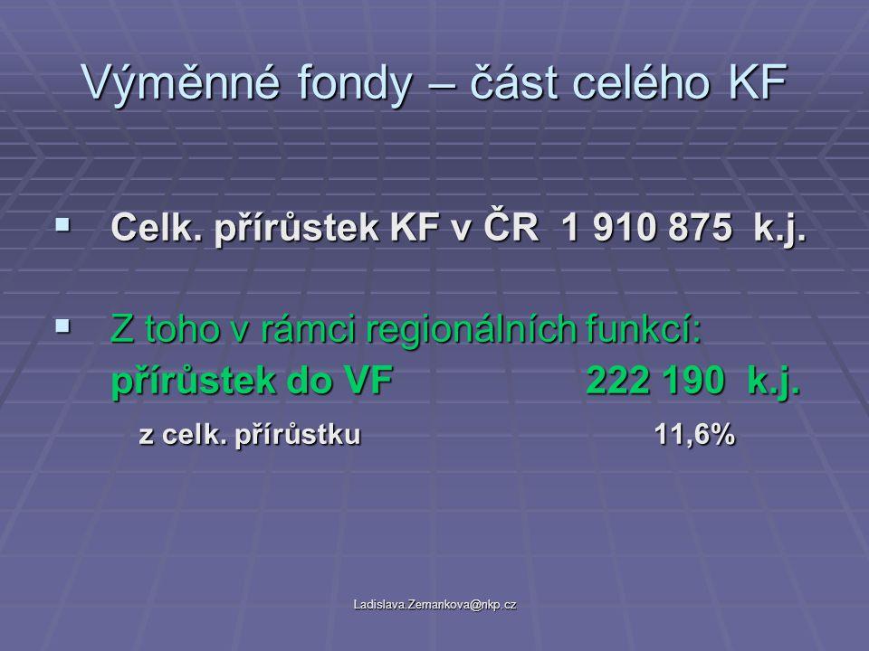 Ladislava.Zemankova@nkp.cz Výměnné fondy – část celého KF  Celk.