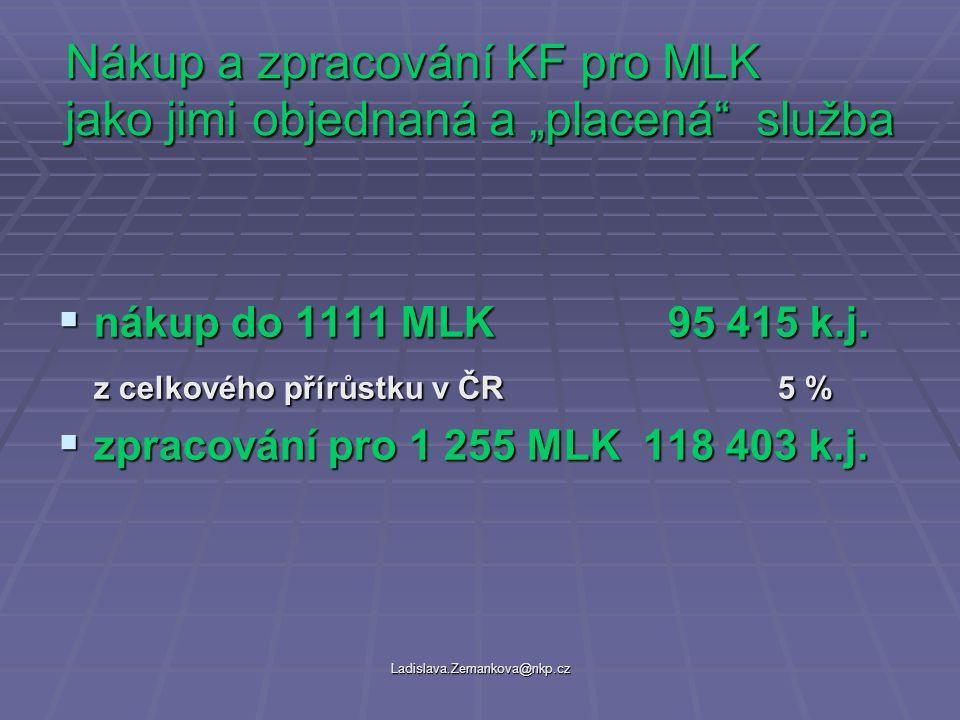"""Ladislava.Zemankova@nkp.cz Nákup a zpracování KF pro MLK jako jimi objednaná a """"placená služba  nákup do 1111 MLK 95 415 k.j."""