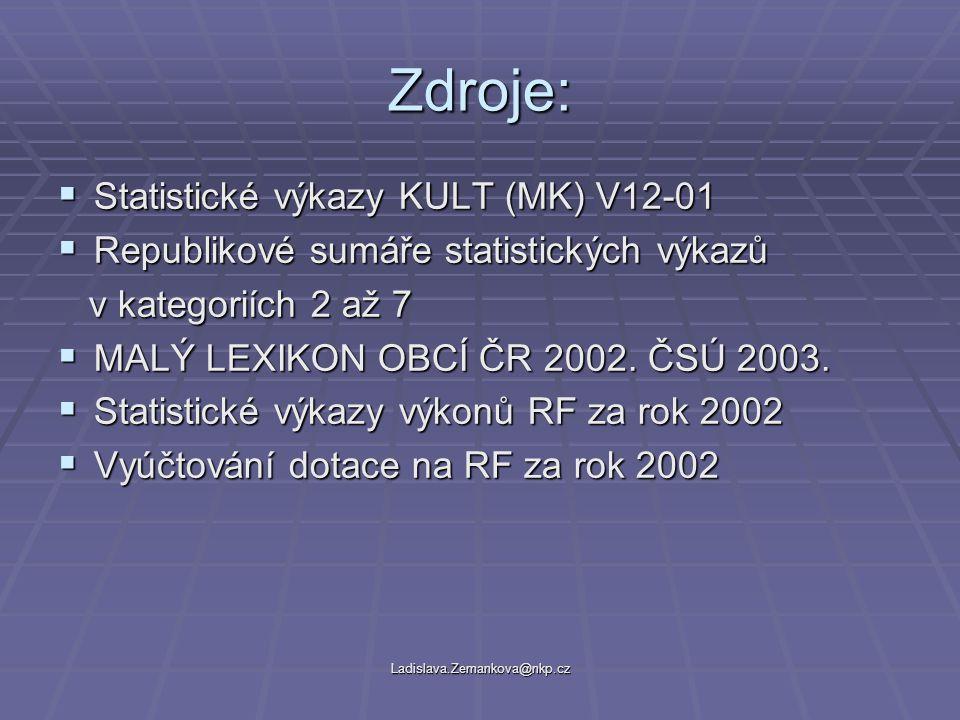 Ladislava.Zemankova@nkp.cz Základní charakteristiky čs.
