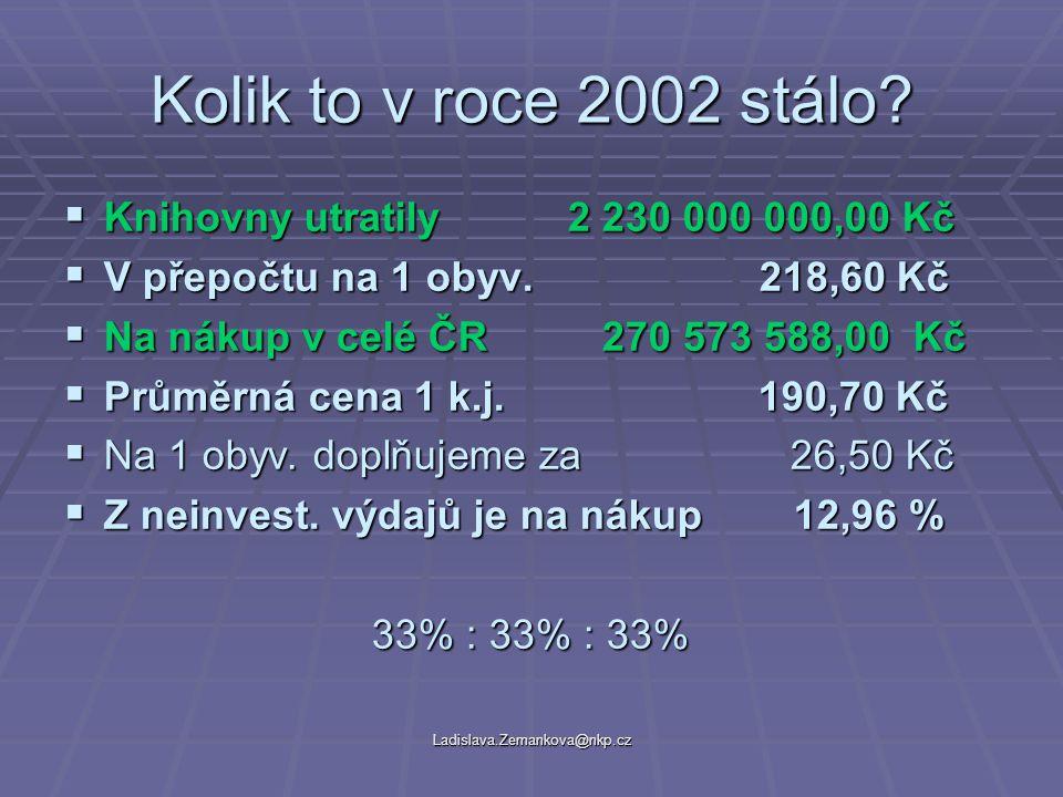 Ladislava.Zemankova@nkp.cz Kolik to v roce 2002 stálo.