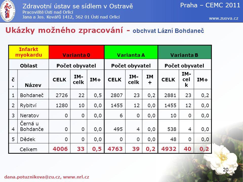 Ukázky možného zpracování - obchvat Lázní Bohdaneč dana.potuznikova@zu.cz, www.nrl.cz www.zuova.cz Zdravotní ústav se sídlem v Ostravě Pracoviště Ústí