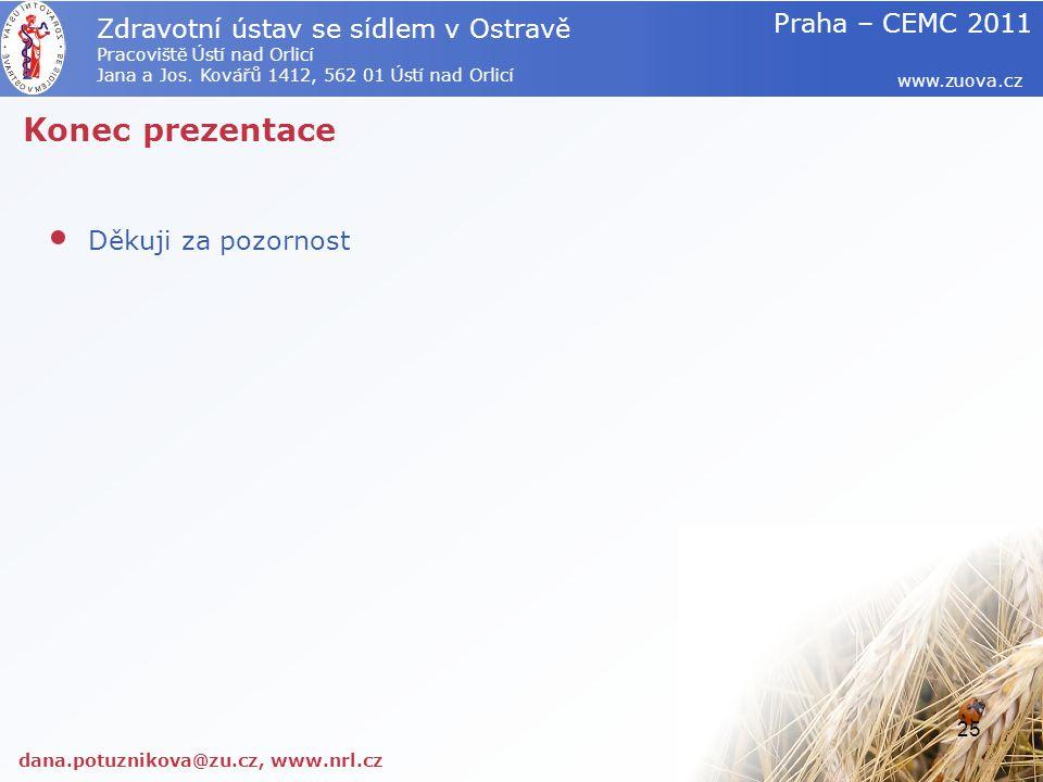 Konec prezentace Děkuji za pozornost dana.potuznikova@zu.cz, www.nrl.cz www.zuova.cz Zdravotní ústav se sídlem v Ostravě Pracoviště Ústí nad Orlicí Ja